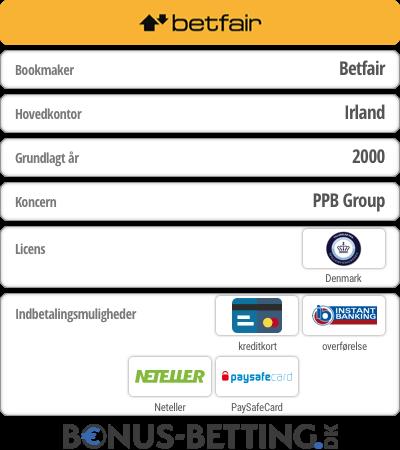 Betfair Bookmakeren Infos