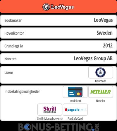 Infos om bookmaker LeoVegas