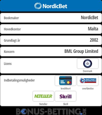 Bookmakeren Nordicbet - Infos og anmeldelse