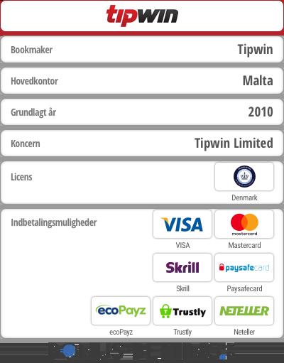 Infos om Bookmaker Tipwin